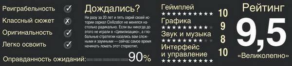 """Вердикт """"Игромании"""" о Civ5"""